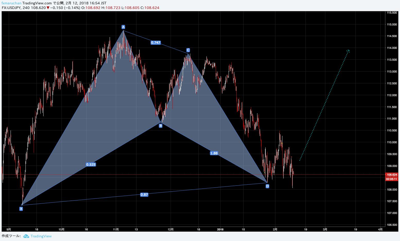 tradingview-harmonic.png